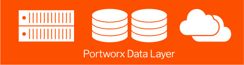 Portworx provides a data layer for all your database containers or other stateful containers